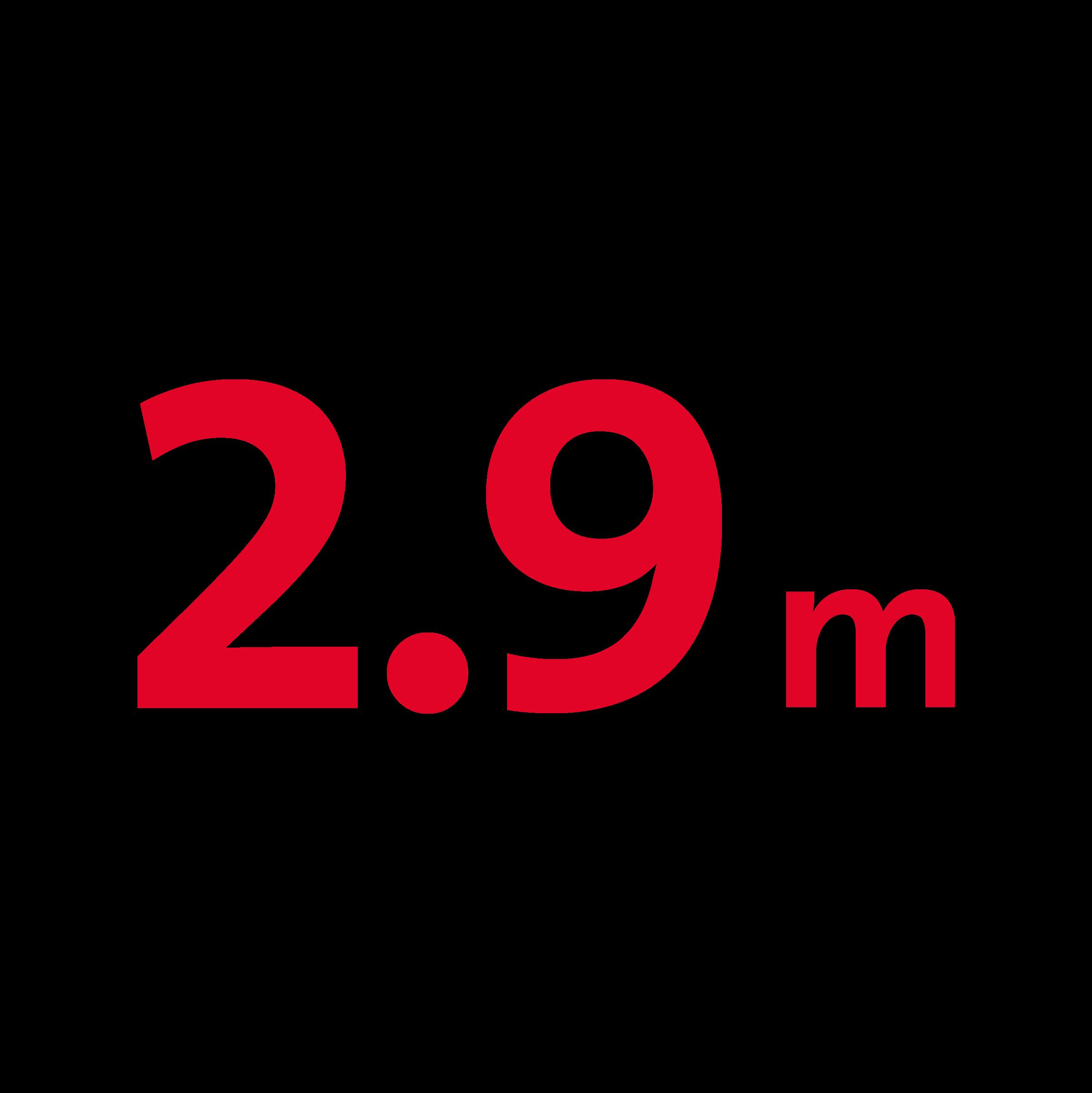 Swisscom at a glance